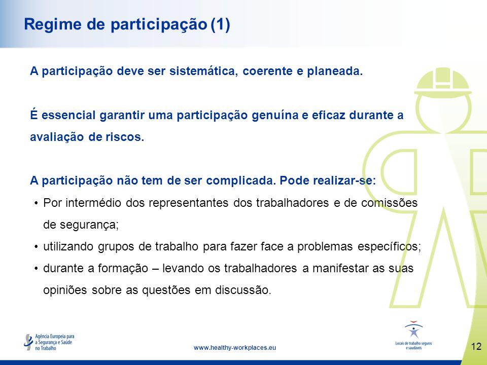 Regime de participação (1)