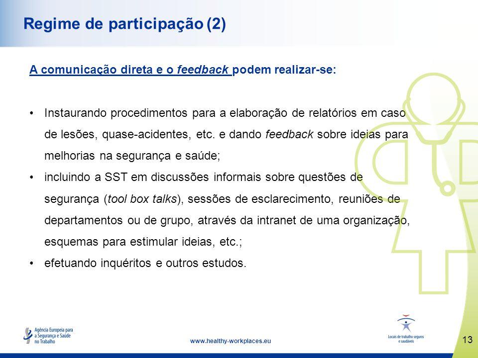 Regime de participação (2)