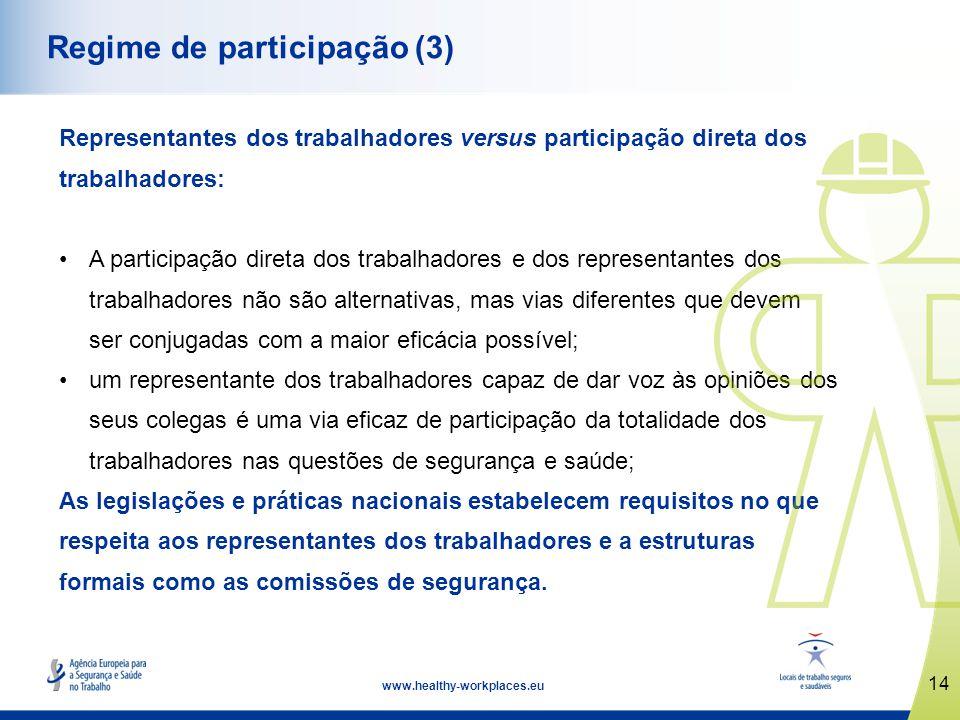 Regime de participação (3)