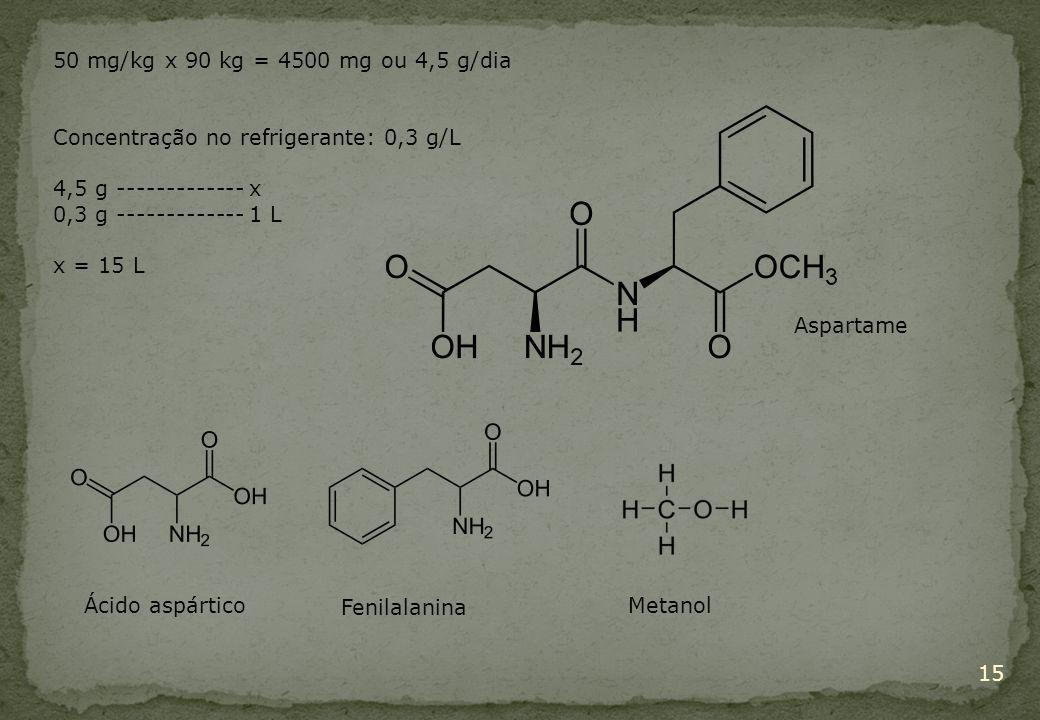 50 mg/kg x 90 kg = 4500 mg ou 4,5 g/dia Concentração no refrigerante: 0,3 g/L. 4,5 g ------------- x.