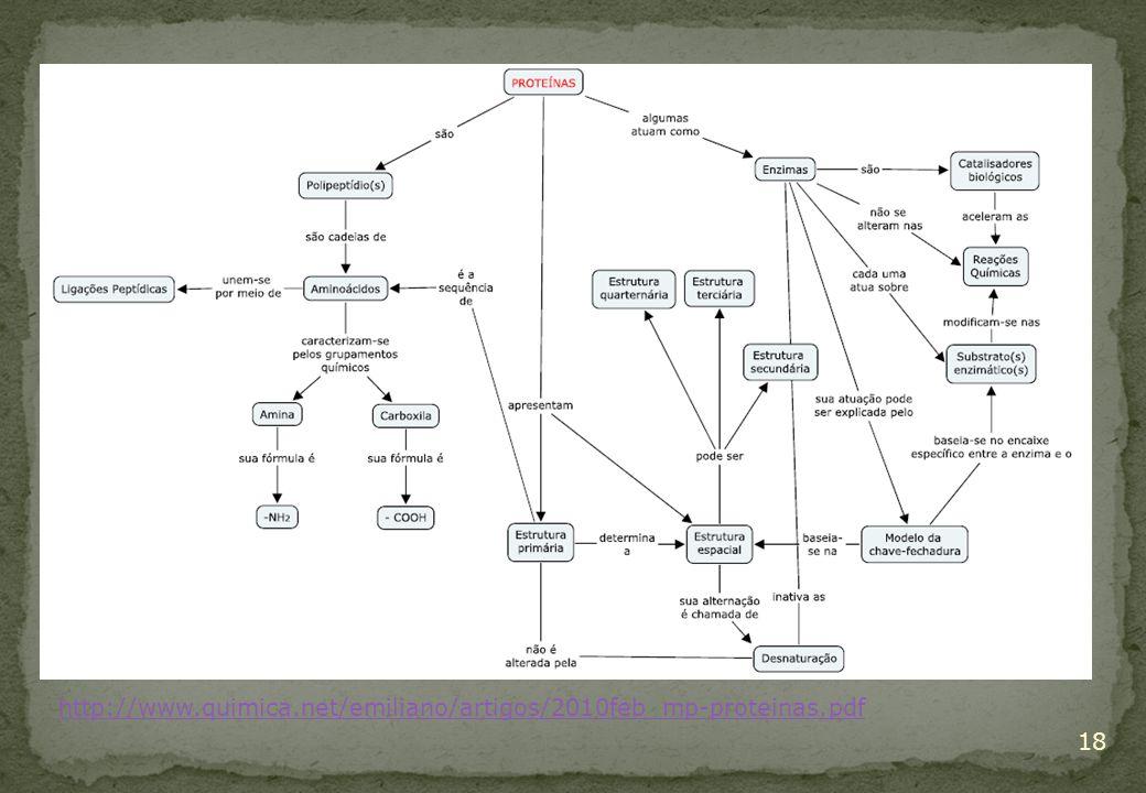 http://www.quimica.net/emiliano/artigos/2010feb_mp-proteinas.pdf