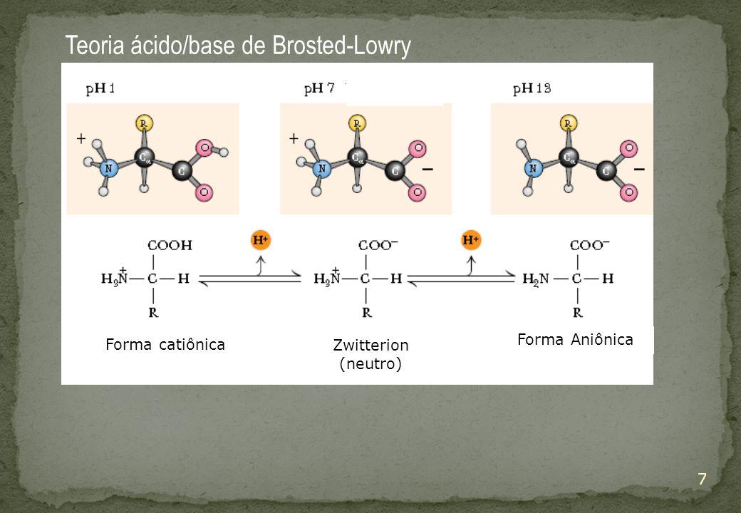 Teoria ácido/base de Brosted-Lowry