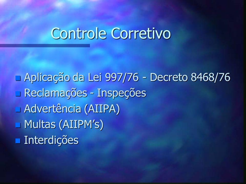 Controle Corretivo Aplicação da Lei 997/76 - Decreto 8468/76