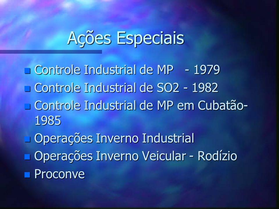 Ações Especiais Controle Industrial de MP - 1979