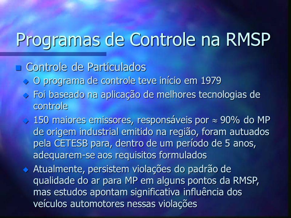 Programas de Controle na RMSP