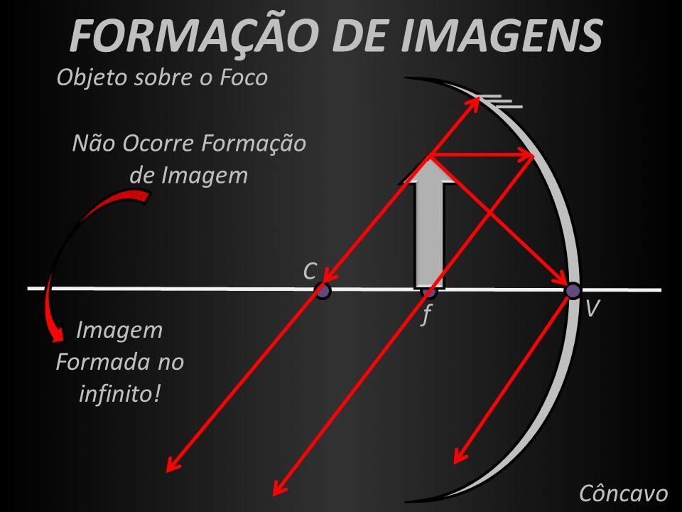 FORMAÇÃO DE IMAGENS Objeto sobre o Foco Não Ocorre Formação de Imagem