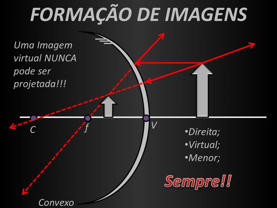 FORMAÇÃO DE IMAGENS Sempre!!
