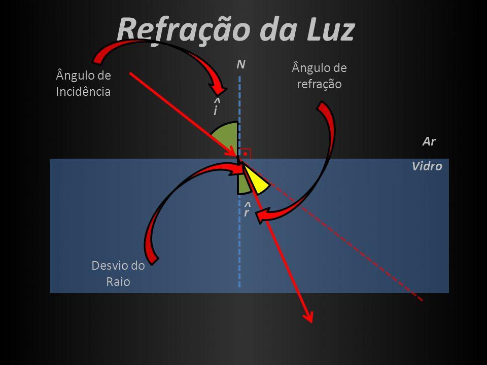 Refração da Luz N ^ i Ar Vidro ^ r Ângulo de Ângulo de Incidência