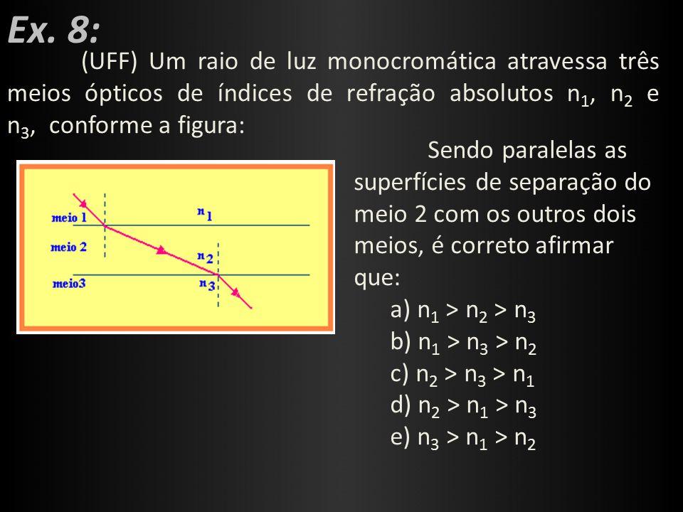 Ex. 8: (UFF) Um raio de luz monocromática atravessa três meios ópticos de índices de refração absolutos n1, n2 e n3, conforme a figura: