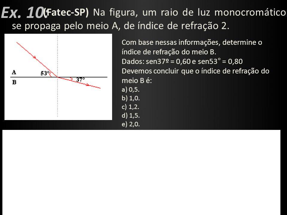 Ex. 10: (Fatec-SP) Na figura, um raio de luz monocromático se propaga pelo meio A, de índice de refração 2.