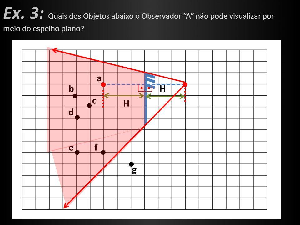 Ex. 3: Quais dos Objetos abaixo o Observador A não pode visualizar por meio do espelho plano