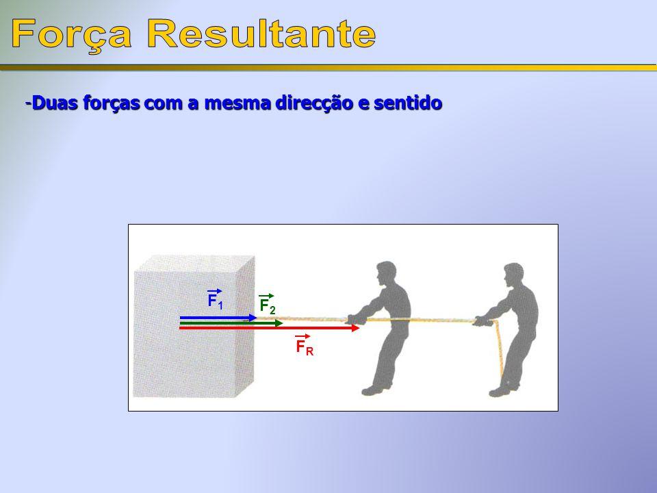 Força Resultante Duas forças com a mesma direcção e sentido F1 F2 FR