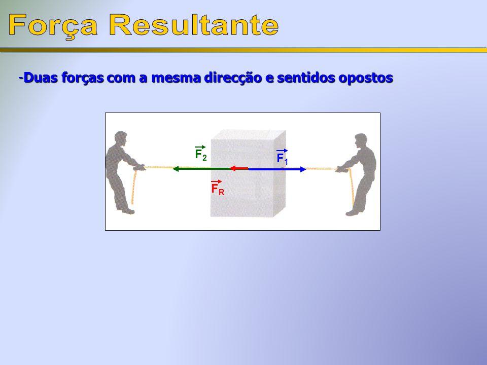 Força Resultante Duas forças com a mesma direcção e sentidos opostos