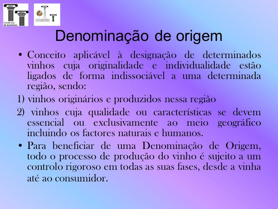 Denominação de origem