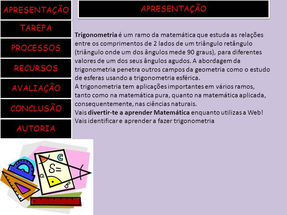 APRESENTAÇÃO APRESENTAÇÃO TAREFA PROCESSOS RECURSOS AVALIAÇÃO