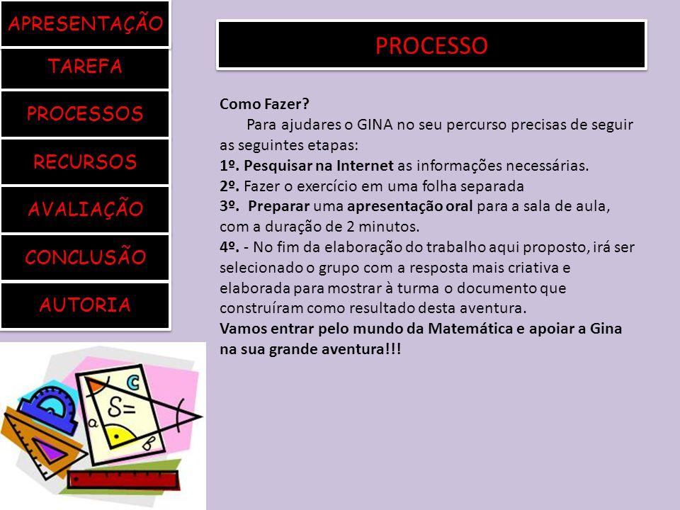 PROCESSO APRESENTAÇÃO TAREFA PROCESSOS RECURSOS AVALIAÇÃO CONCLUSÃO