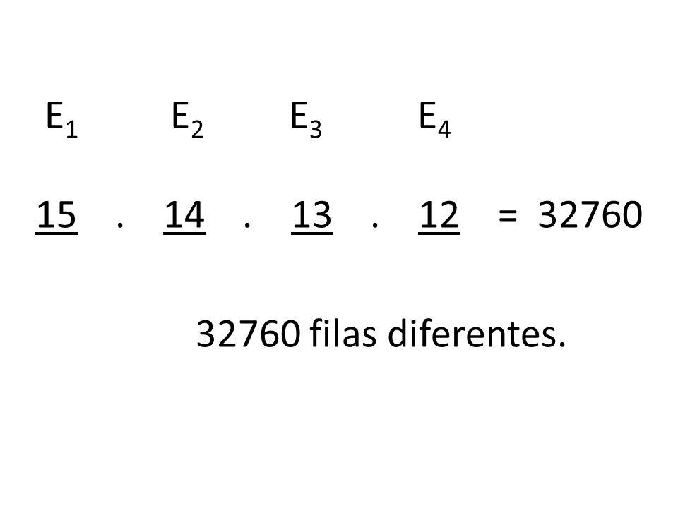 E1 E2 E3 E4 15 . 14 . 13 . 12 = 32760 32760 filas diferentes.