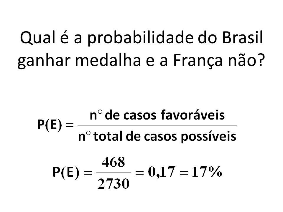 Qual é a probabilidade do Brasil ganhar medalha e a França não