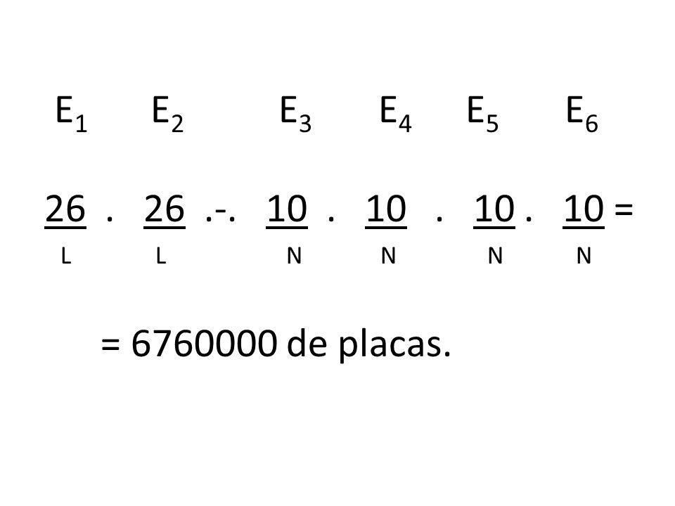 E1 E2 E3 E4 E5 E6 26 . 26 .-. 10 . 10 . 10 . 10 =