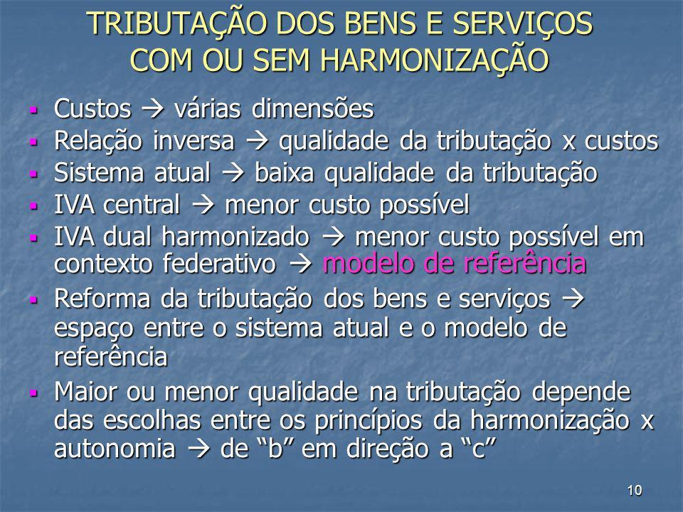 TRIBUTAÇÃO DOS BENS E SERVIÇOS COM OU SEM HARMONIZAÇÃO