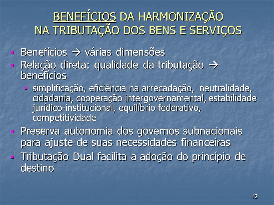 BENEFÍCIOS DA HARMONIZAÇÃO NA TRIBUTAÇÃO DOS BENS E SERVIÇOS