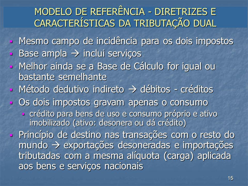 MODELO DE REFERÊNCIA - DIRETRIZES E CARACTERÍSTICAS DA TRIBUTAÇÃO DUAL