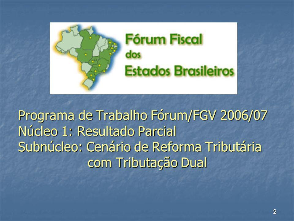 Programa de Trabalho Fórum/FGV 2006/07 Núcleo 1: Resultado Parcial Subnúcleo: Cenário de Reforma Tributária com Tributação Dual