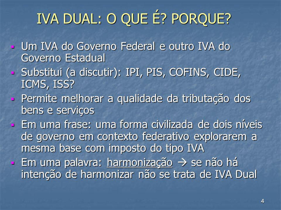 IVA DUAL: O QUE É PORQUE Um IVA do Governo Federal e outro IVA do Governo Estadual. Substitui (a discutir): IPI, PIS, COFINS, CIDE, ICMS, ISS