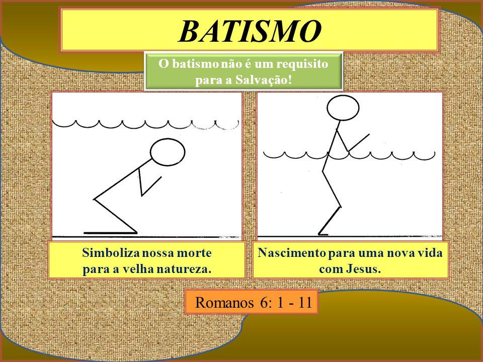 BATISMO O batismo não é um requisito para a Salvação! Simboliza nossa morte. para a velha natureza.