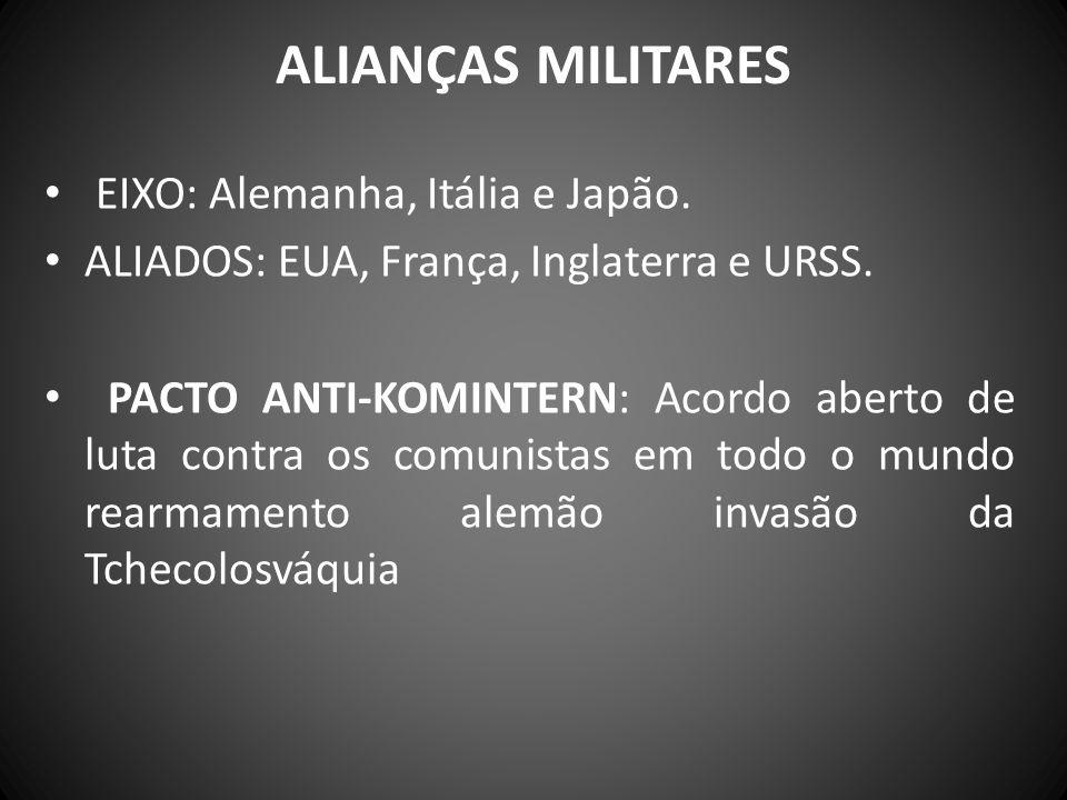 ALIANÇAS MILITARES EIXO: Alemanha, Itália e Japão.