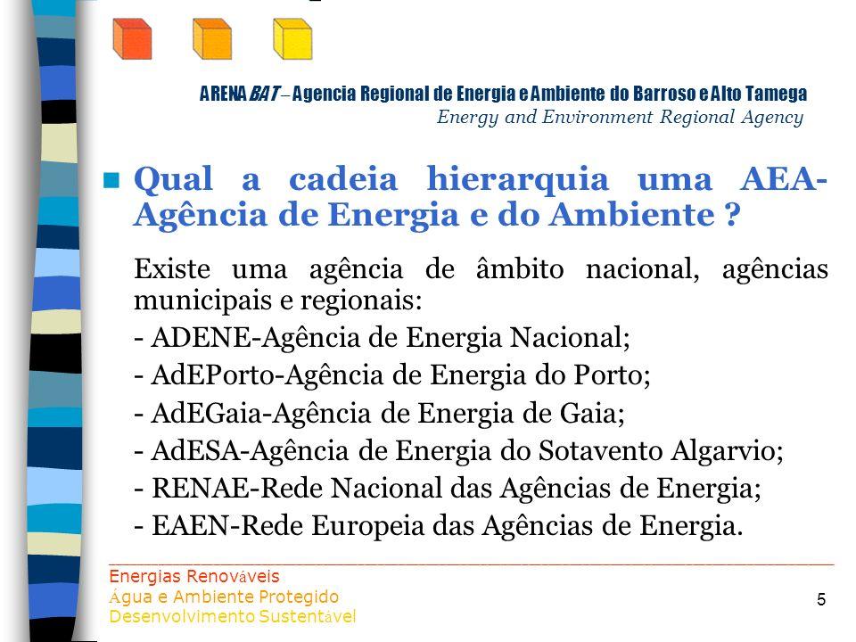 Qual a cadeia hierarquia uma AEA-Agência de Energia e do Ambiente