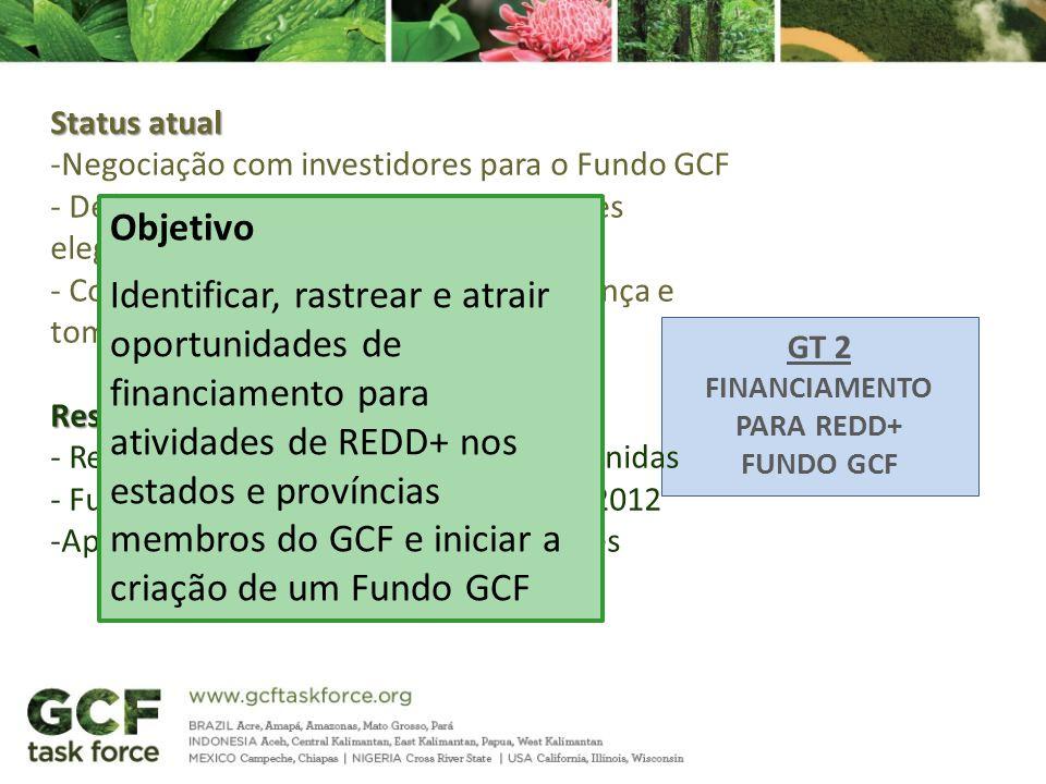 Identificar, rastrear e atrair oportunidades de financiamento para