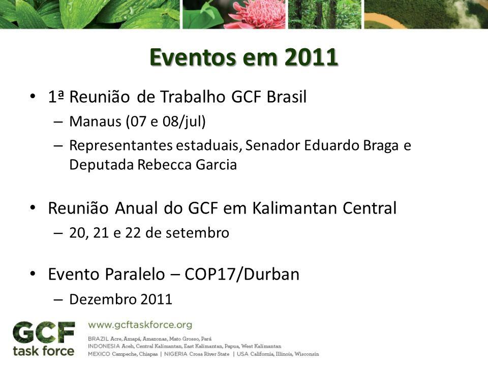 Eventos em 2011 1ª Reunião de Trabalho GCF Brasil