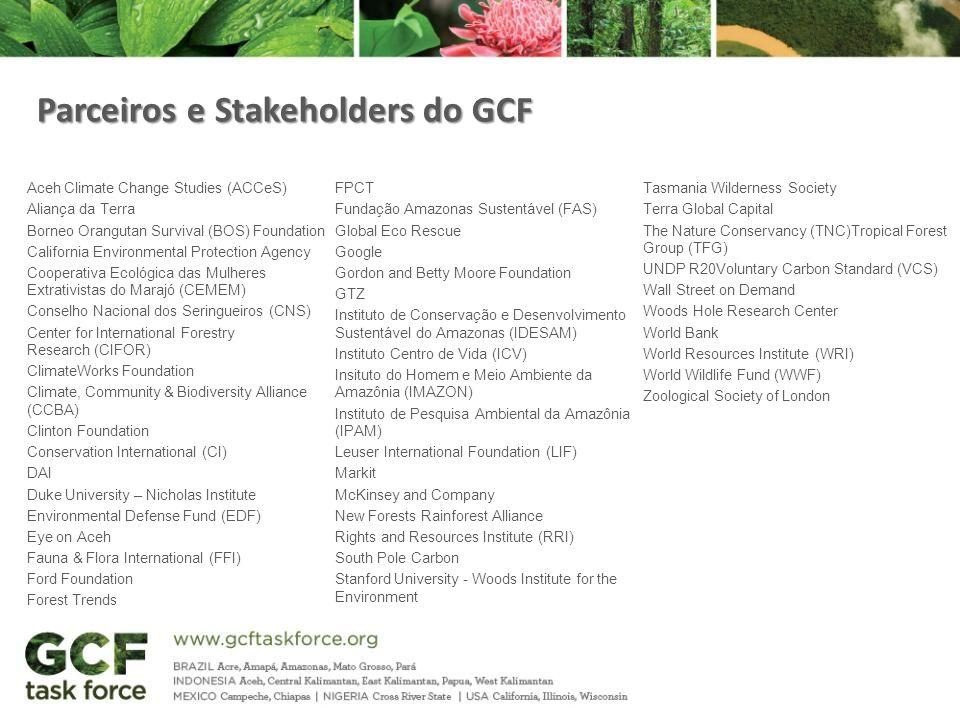 Parceiros e Stakeholders do GCF