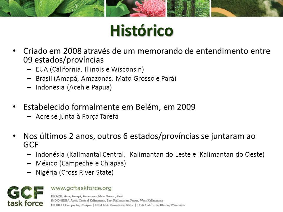 Histórico Criado em 2008 através de um memorando de entendimento entre 09 estados/províncias. EUA (California, Illinois e Wisconsin)