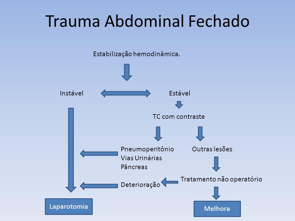 Trauma Abdominal Fechado