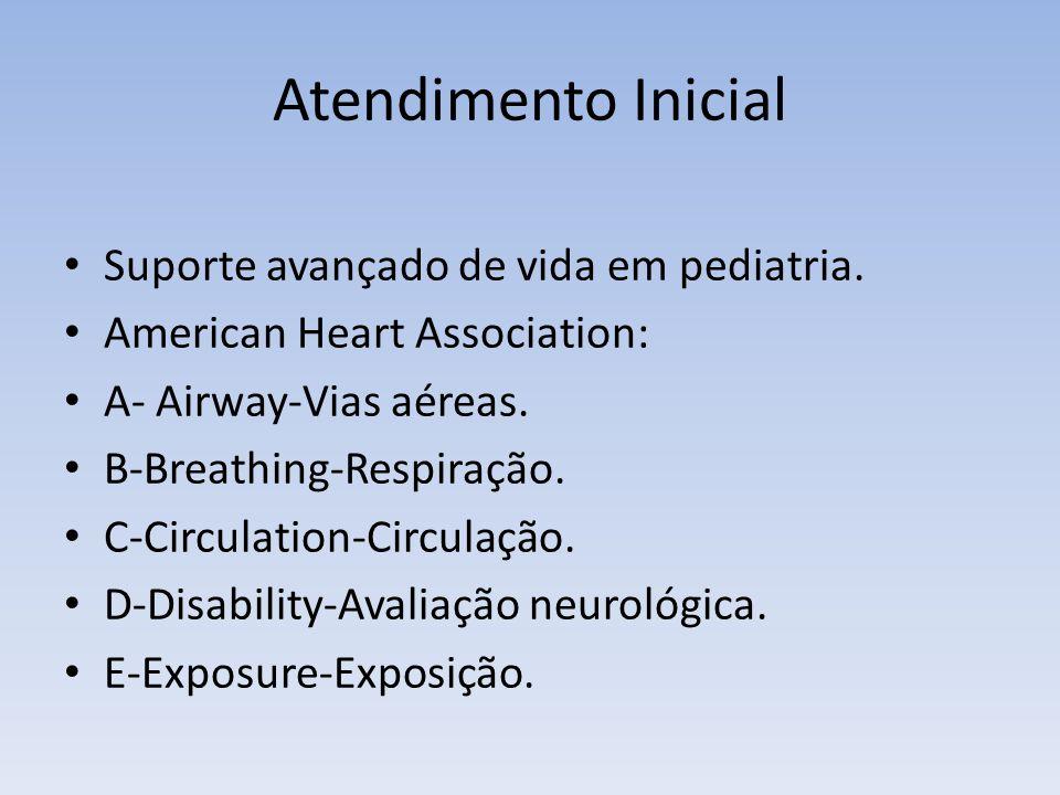Atendimento Inicial Suporte avançado de vida em pediatria.