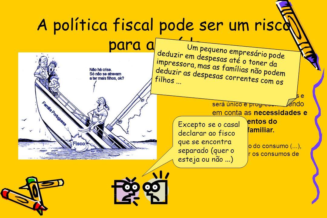 A política fiscal pode ser um risco para a saúde ...