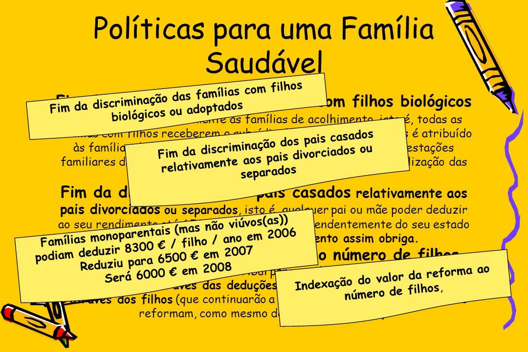 Políticas para uma Família Saudável