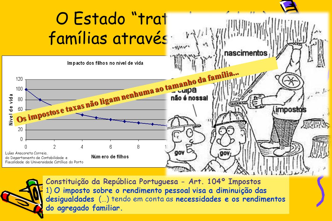 O Estado trata da saúde às famílias através dos impostos…