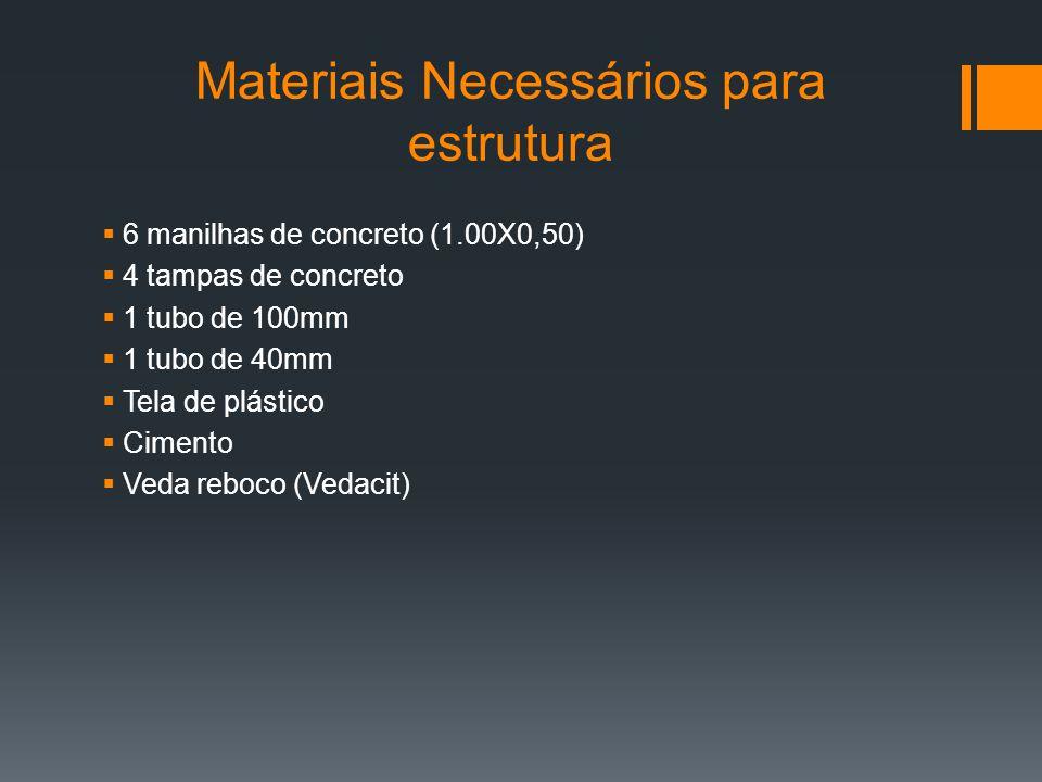 Materiais Necessários para estrutura