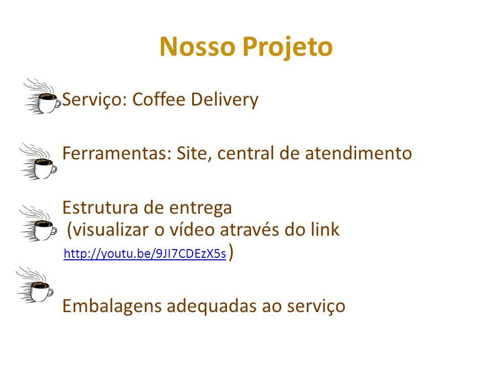 Nosso Projeto Serviço: Coffee Delivery