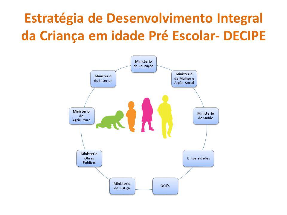 Estratégia de Desenvolvimento Integral da Criança em idade Pré Escolar- DECIPE