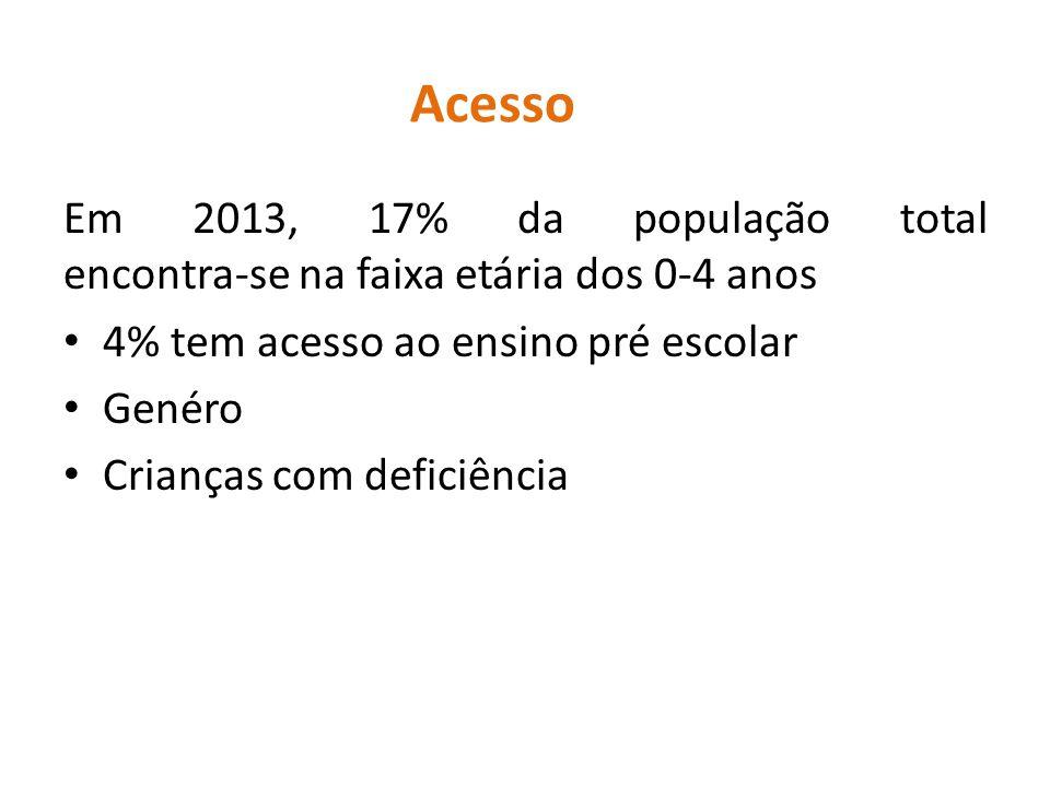 Acesso Em 2013, 17% da população total encontra-se na faixa etária dos 0-4 anos. 4% tem acesso ao ensino pré escolar.