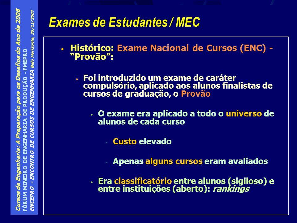 Exames de Estudantes / MEC