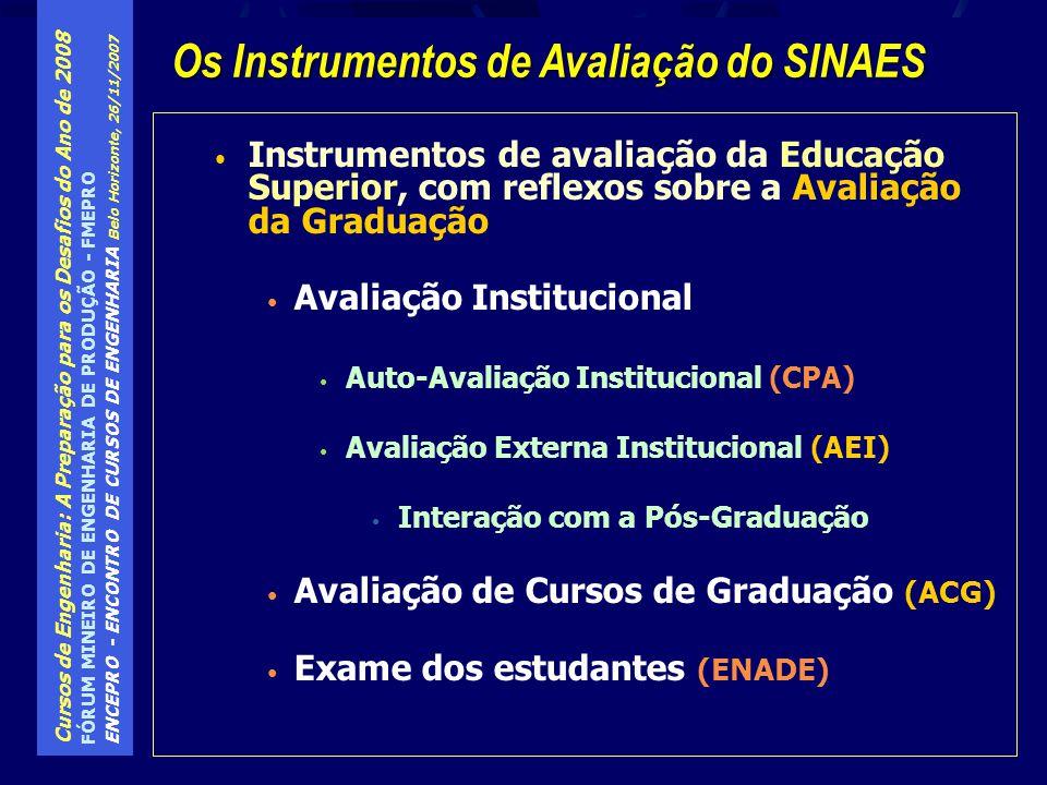 Os Instrumentos de Avaliação do SINAES