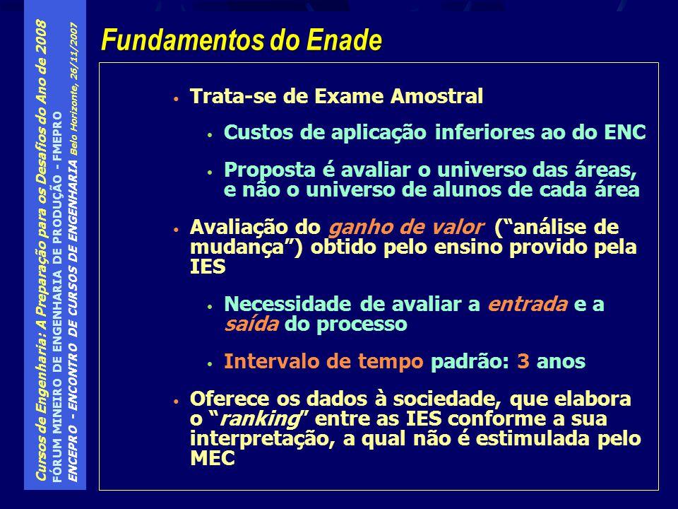 Fundamentos do Enade Trata-se de Exame Amostral