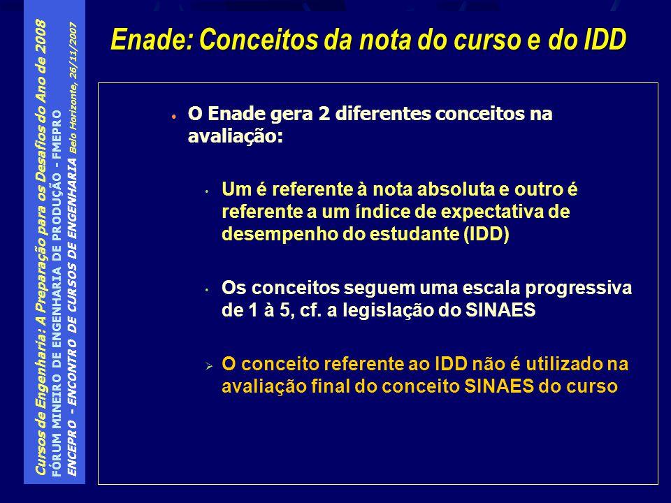 Enade: Conceitos da nota do curso e do IDD