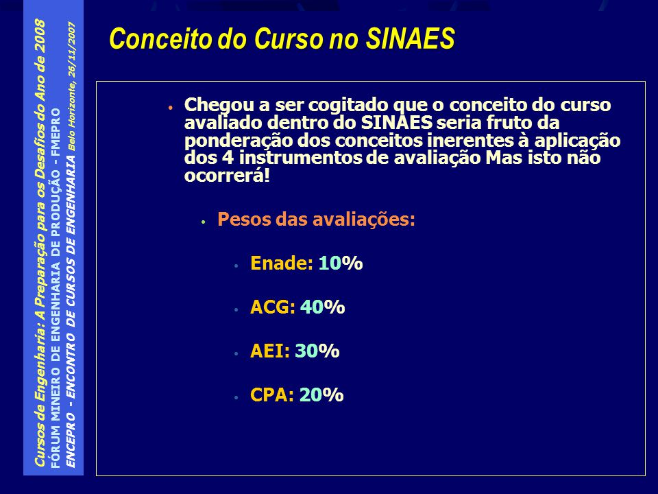 Conceito do Curso no SINAES