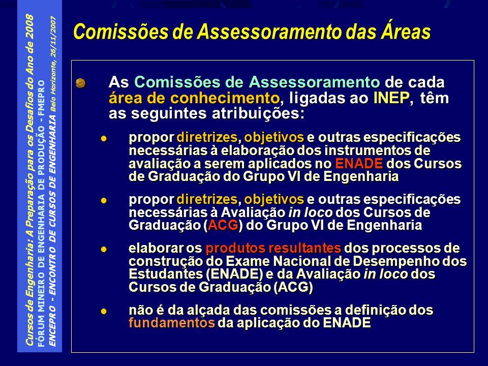 Comissões de Assessoramento das Áreas